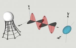 Radar poli